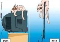 کاریکاتوری با موضوع دردسرهای تکنولوژی!