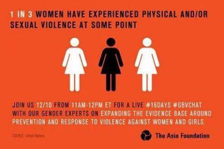 واکنش سحر دولتشاهی به خشونت جنسی علیه زنان