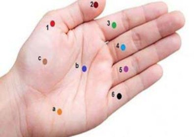 فشار دادن این نقاط کف دست باعث از بین رفتن درد می شود! عکس